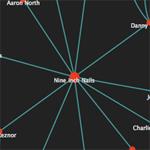 Продвинутая визуализация данных на JavaScript