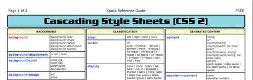 Перечень свойств CSS2 с возможными значениями