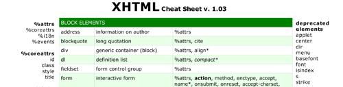 Таблица тегов XHTML со списком возможных свойств