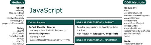 Объекты и функции JavaScript