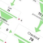 Цели и последовательность переходов в Google Analytics