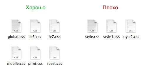 Информативные названия файлов