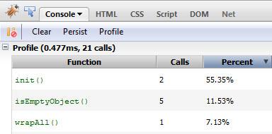 Как тестировать и оптимизировать JS скрипты