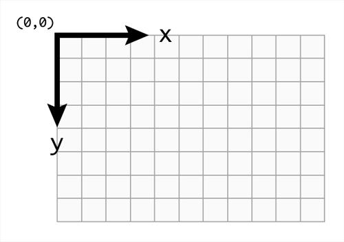 Двумерный контекст (2D rendering context) в HTML5 context