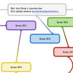 jsPlumb — визуализируем связи объектов на странице