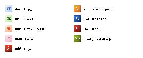 Набор «File Types»