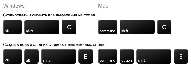 Клавиатурные сокращения Photoshop: дублирование слоя