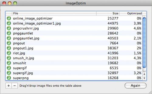 Инструменты для оптимизации графики