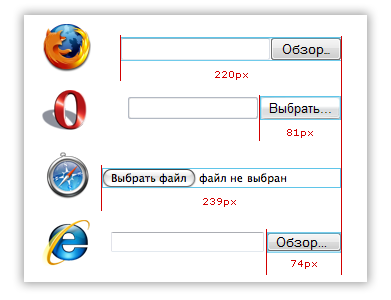 Рабочие области в разных браузерах